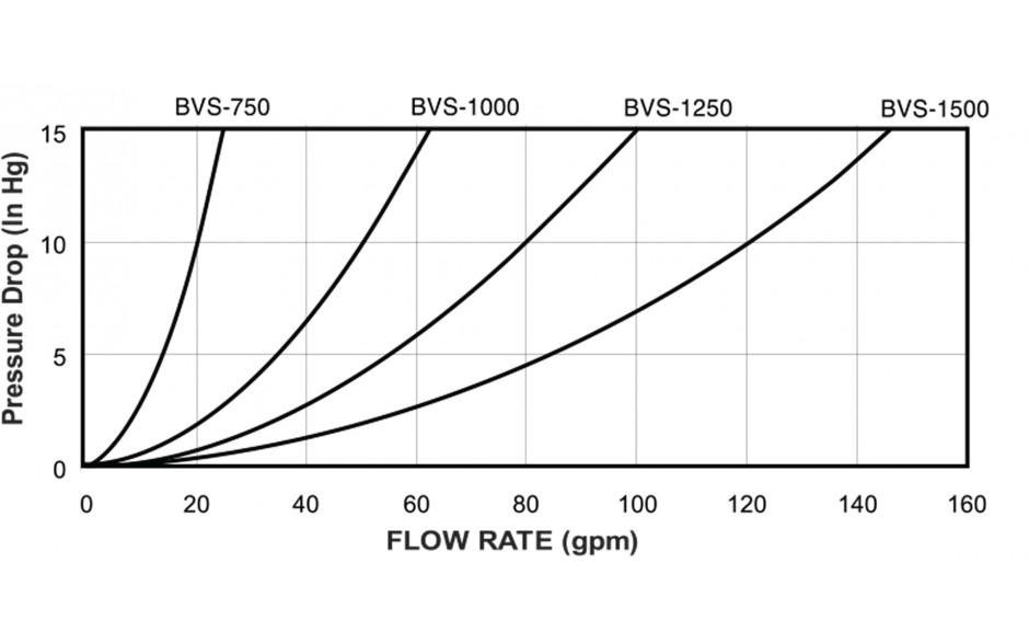 flow-chart