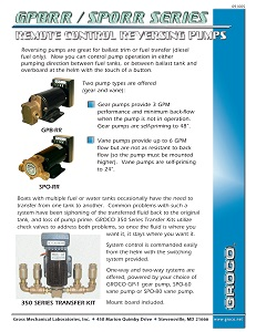 GP Series Gear Pump Flyer