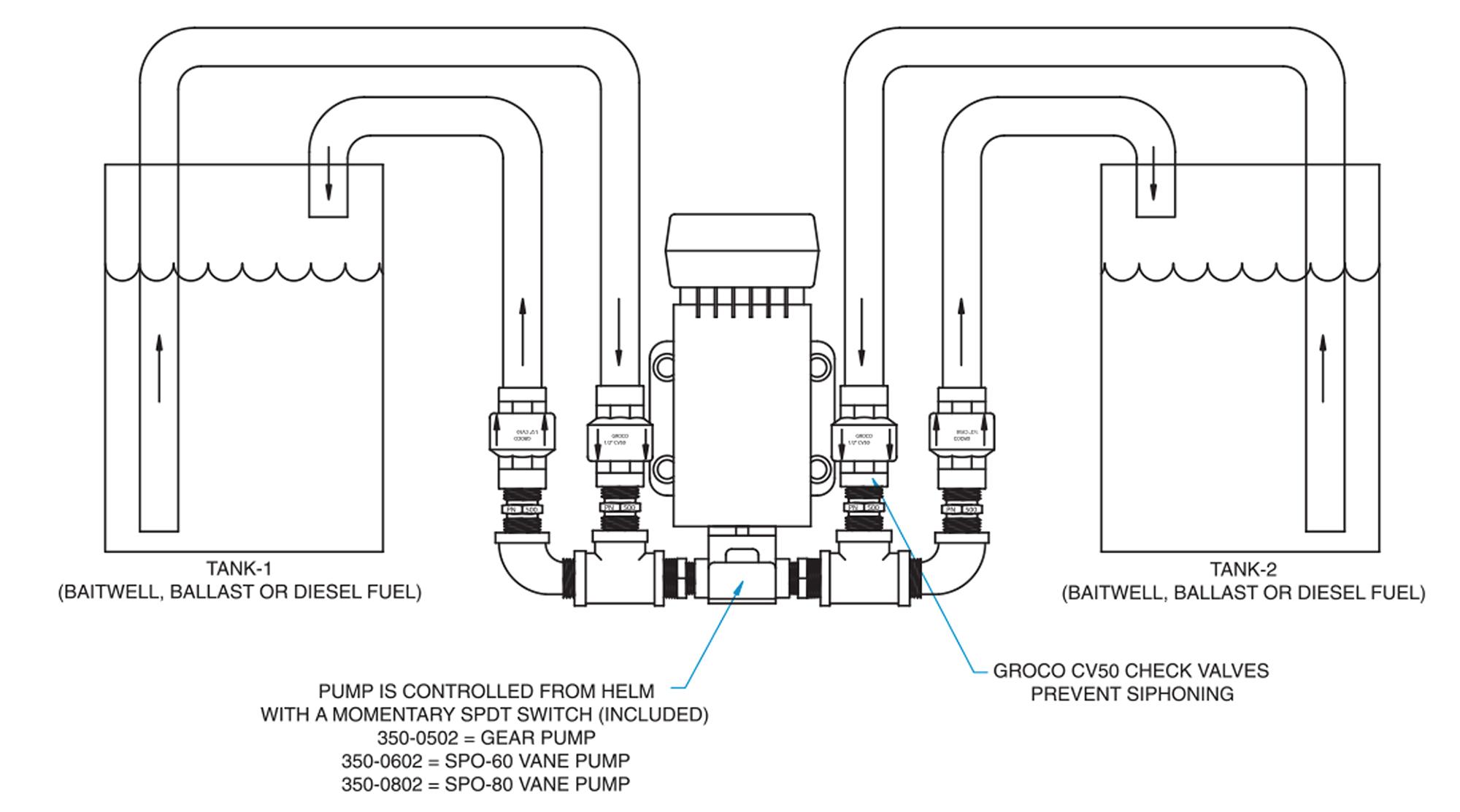 fuel transfer kit keeps prime and breaks siphon